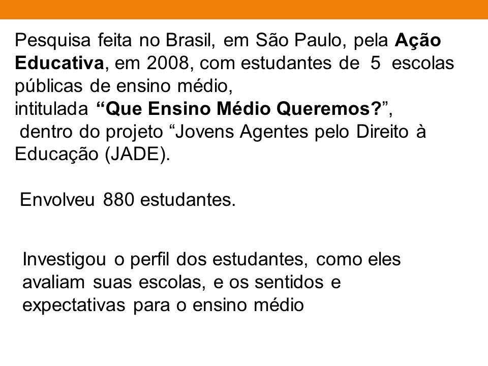 Pesquisa feita no Brasil, em São Paulo, pela Ação Educativa, em 2008, com estudantes de 5 escolas públicas de ensino médio,