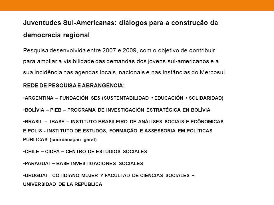 Juventudes Sul-Americanas: diálogos para a construção da democracia regional