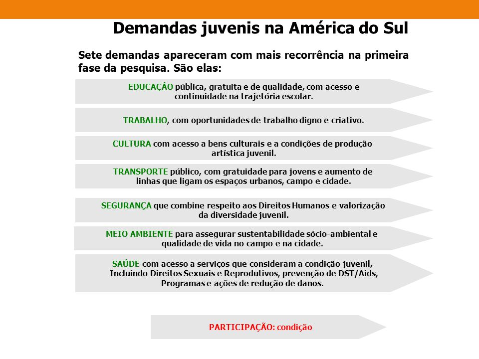 Demandas juvenis na América do Sul