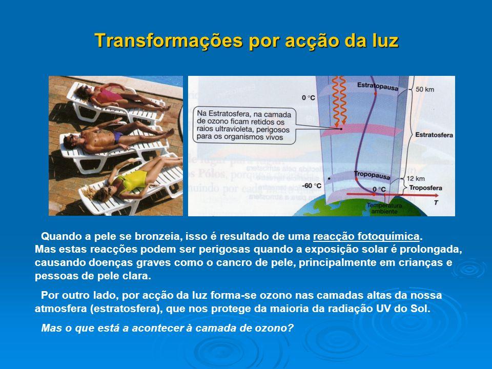 Transformações por acção da luz