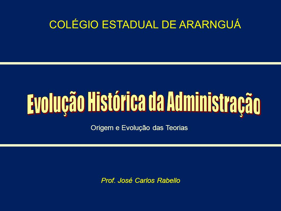 Evolução Histórica da Administração