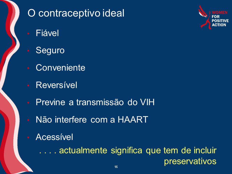 O contraceptivo ideal Fiável Seguro Conveniente Reversível