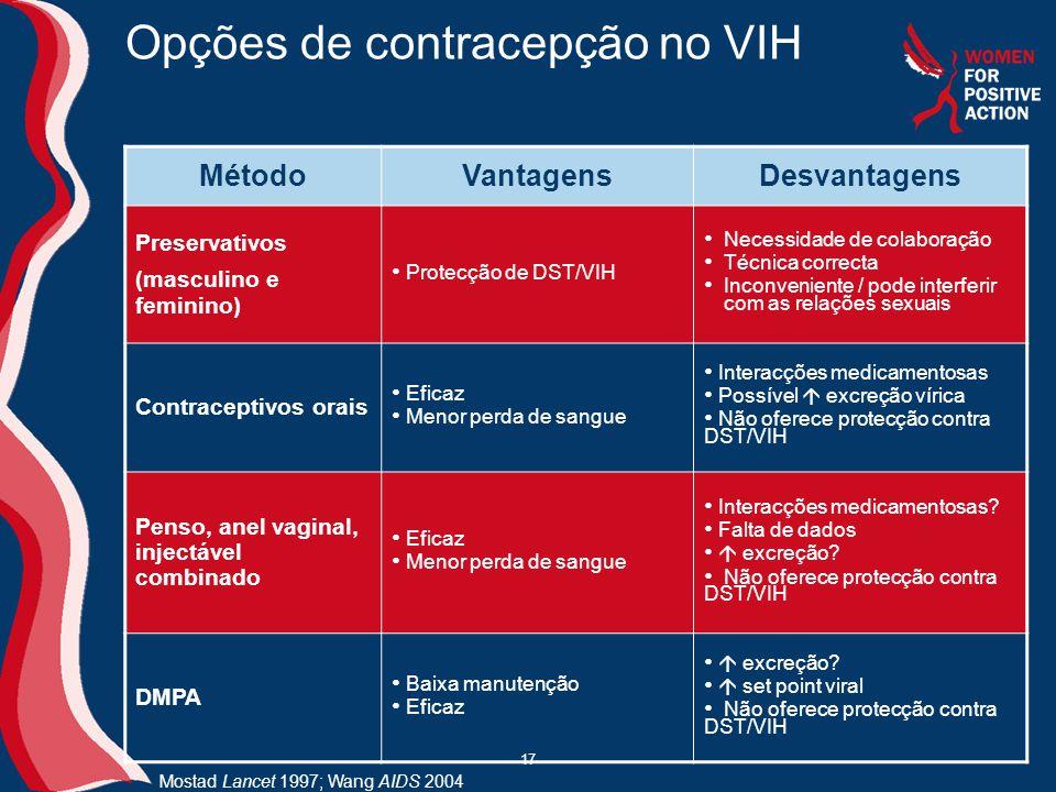 Opções de contracepção no VIH