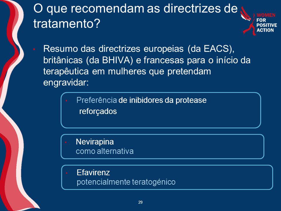 O que recomendam as directrizes de tratamento