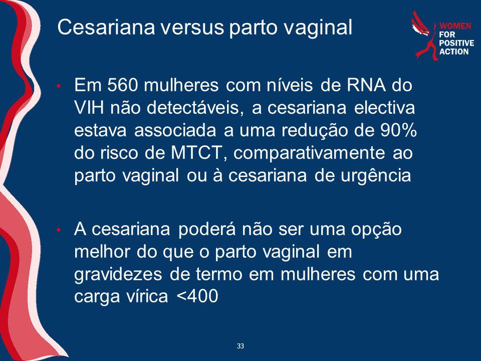 Cesariana versus parto vaginal