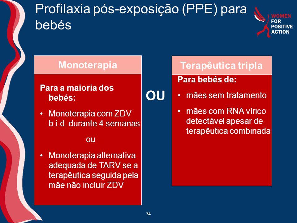Profilaxia pós-exposição (PPE) para bebés