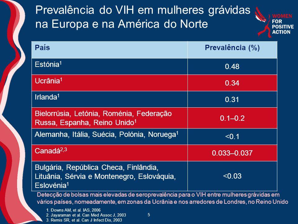 Prevalência do VIH em mulheres grávidas na Europa e na América do Norte