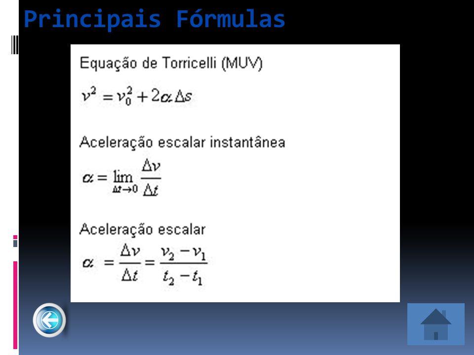 Principais Fórmulas