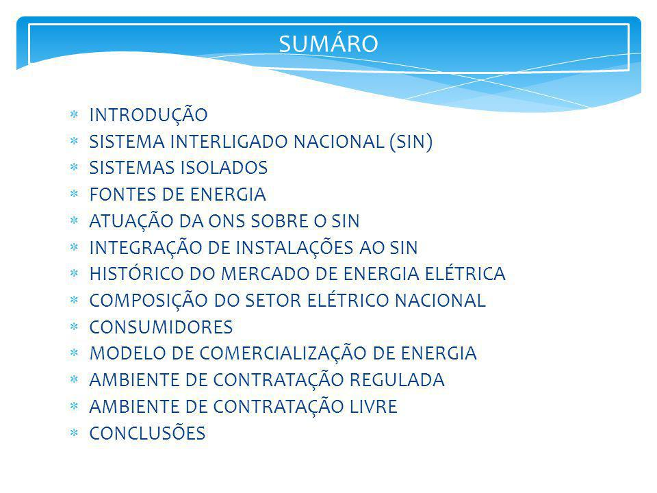 SUMÁRO INTRODUÇÃO SISTEMA INTERLIGADO NACIONAL (SIN) SISTEMAS ISOLADOS