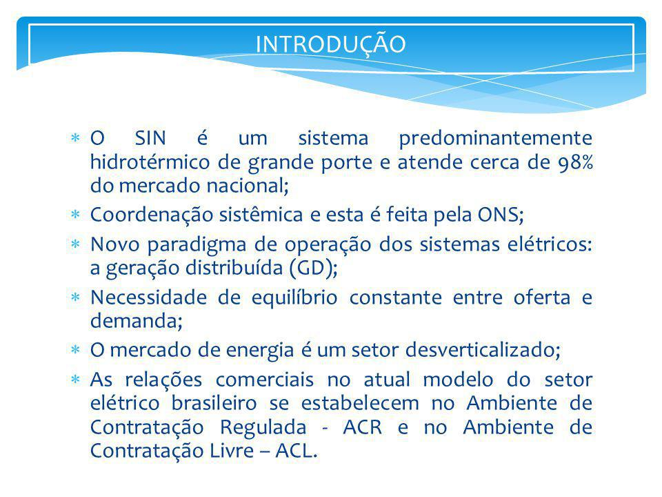 INTRODUÇÃO O SIN é um sistema predominantemente hidrotérmico de grande porte e atende cerca de 98% do mercado nacional;