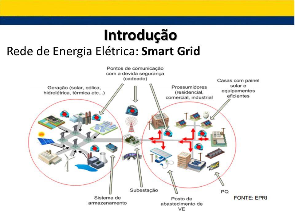 Introdução Rede de Energia Elétrica: Smart Grid