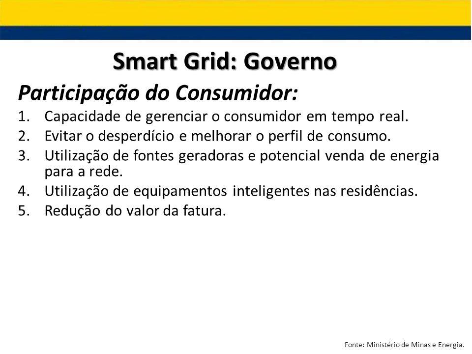 Smart Grid: Governo Participação do Consumidor: