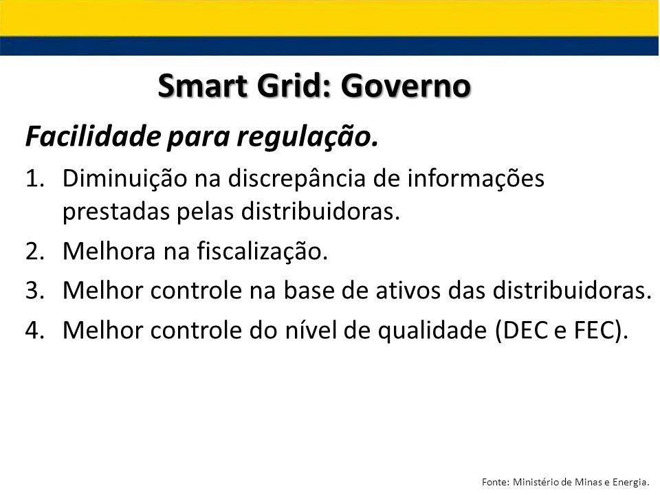 Smart Grid: Governo Facilidade para regulação.