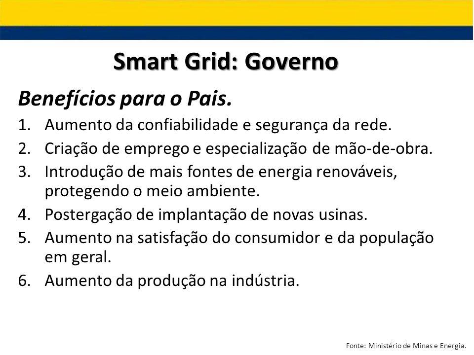 Smart Grid: Governo Benefícios para o Pais.