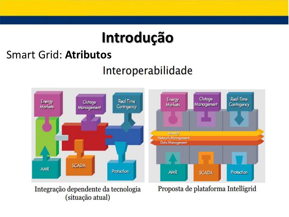 Introdução Smart Grid: Atributos