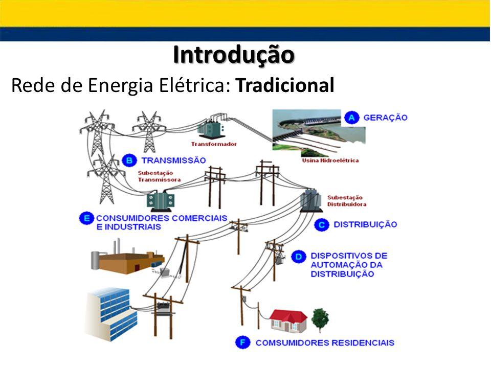 Introdução Rede de Energia Elétrica: Tradicional