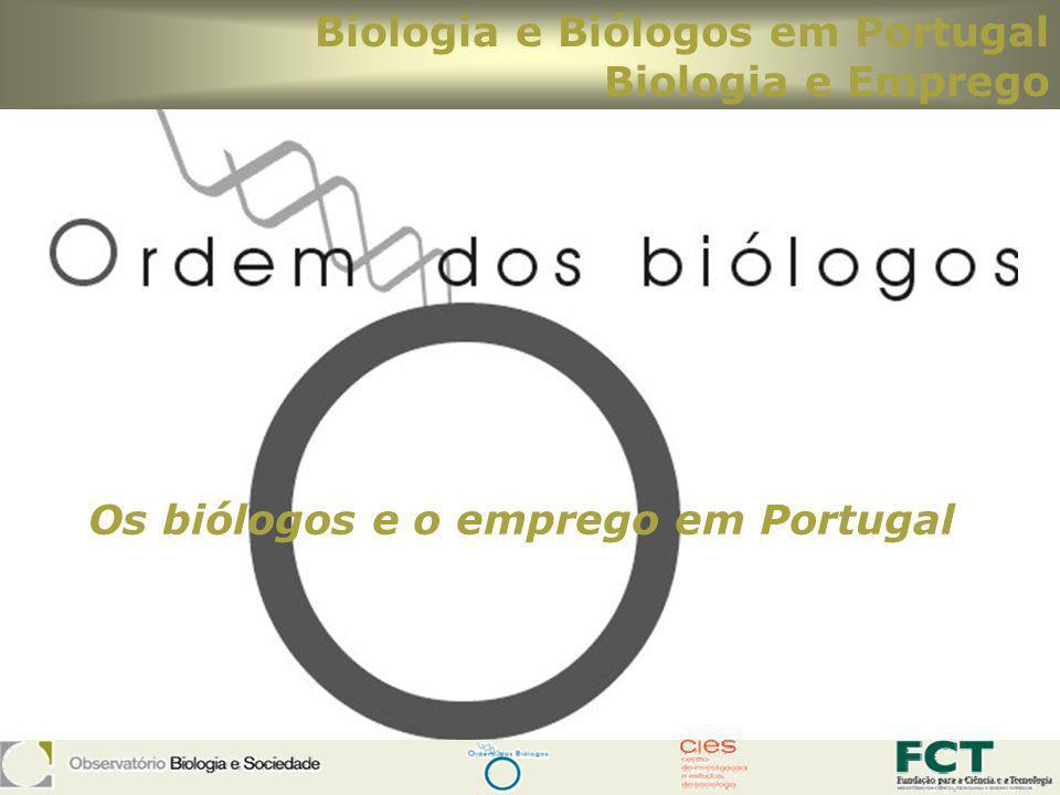 Os biólogos e o emprego em Portugal