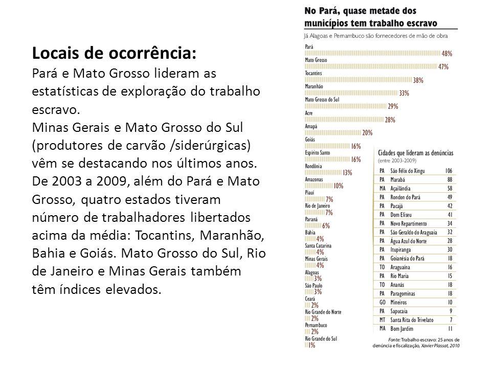 Locais de ocorrência: Pará e Mato Grosso lideram as estatísticas de exploração do trabalho escravo.