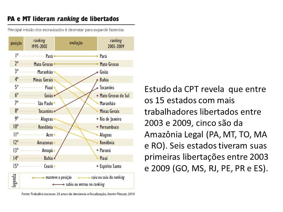 Estudo da CPT revela que entre os 15 estados com mais trabalhadores libertados entre 2003 e 2009, cinco são da Amazônia Legal (PA, MT, TO, MA e RO).