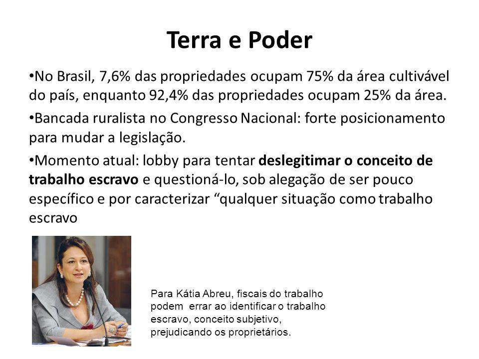 Terra e Poder No Brasil, 7,6% das propriedades ocupam 75% da área cultivável do país, enquanto 92,4% das propriedades ocupam 25% da área.