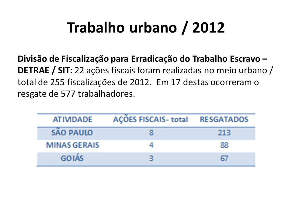 Trabalho urbano / 2012