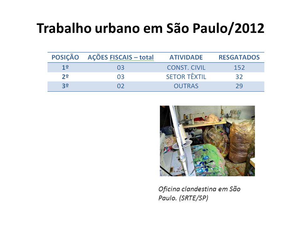 Trabalho urbano em São Paulo/2012
