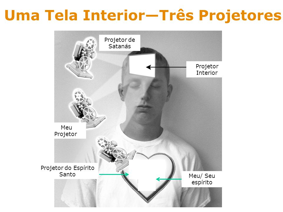 Uma Tela Interior—Três Projetores
