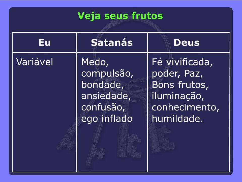 Veja seus frutos Eu. Satanás. Deus. Variável. Medo, compulsão, bondade, ansiedade, confusão, ego inflado.
