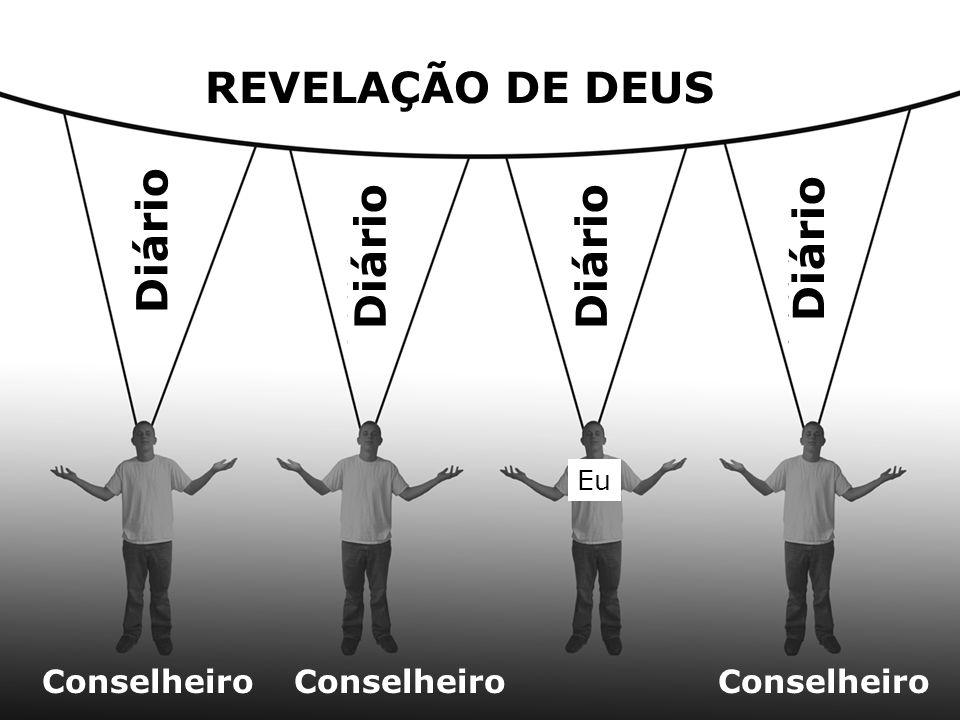 Diário Diário Diário Diário