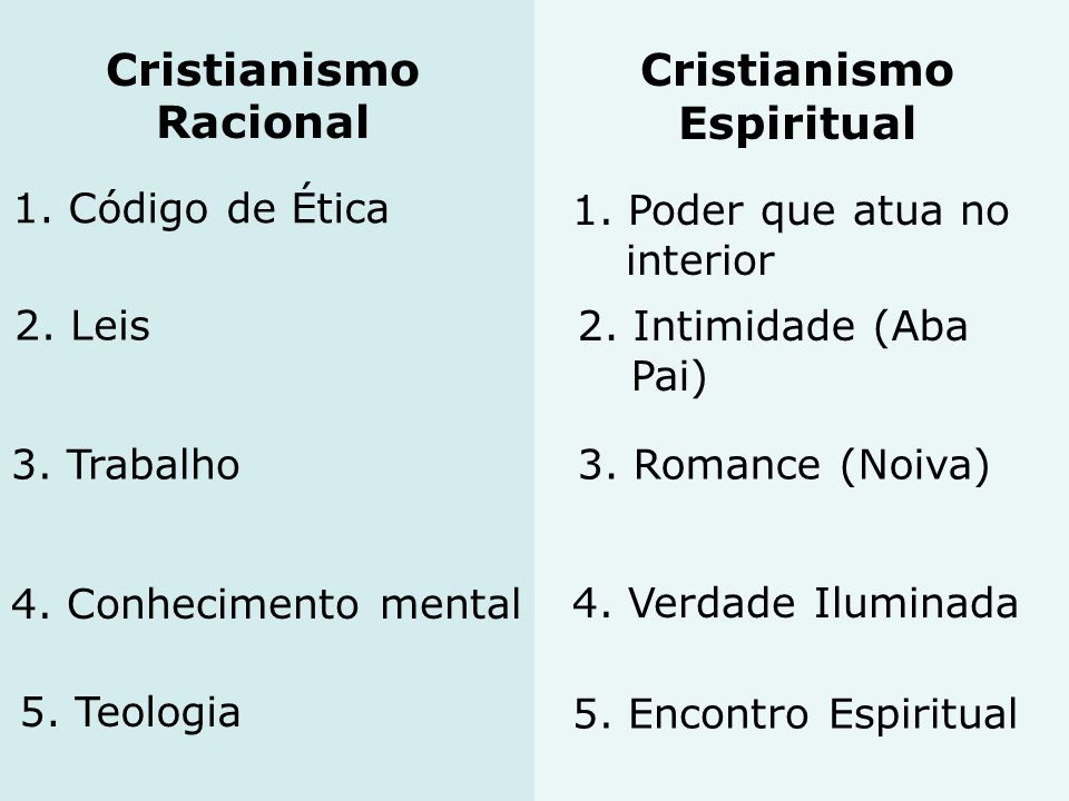 Cristianismo Racional Cristianismo Espiritual