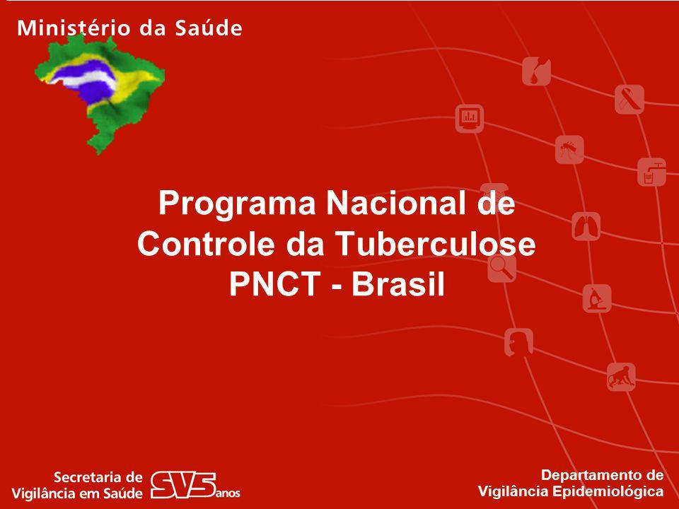 Programa Nacional de Controle da Tuberculose PNCT - Brasil