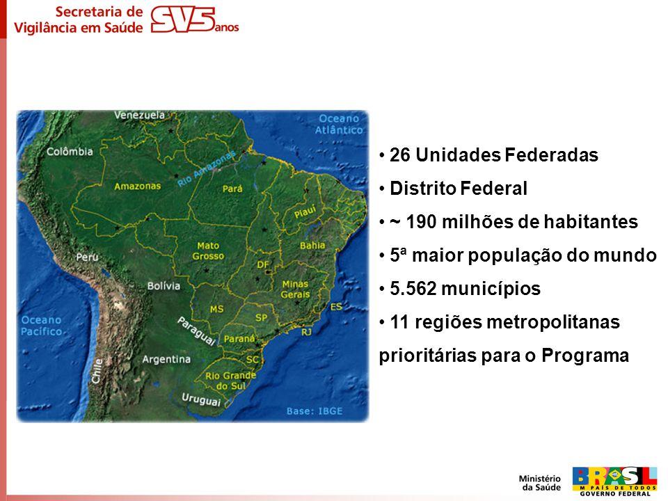 26 Unidades Federadas Distrito Federal. ~ 190 milhões de habitantes. 5ª maior população do mundo.