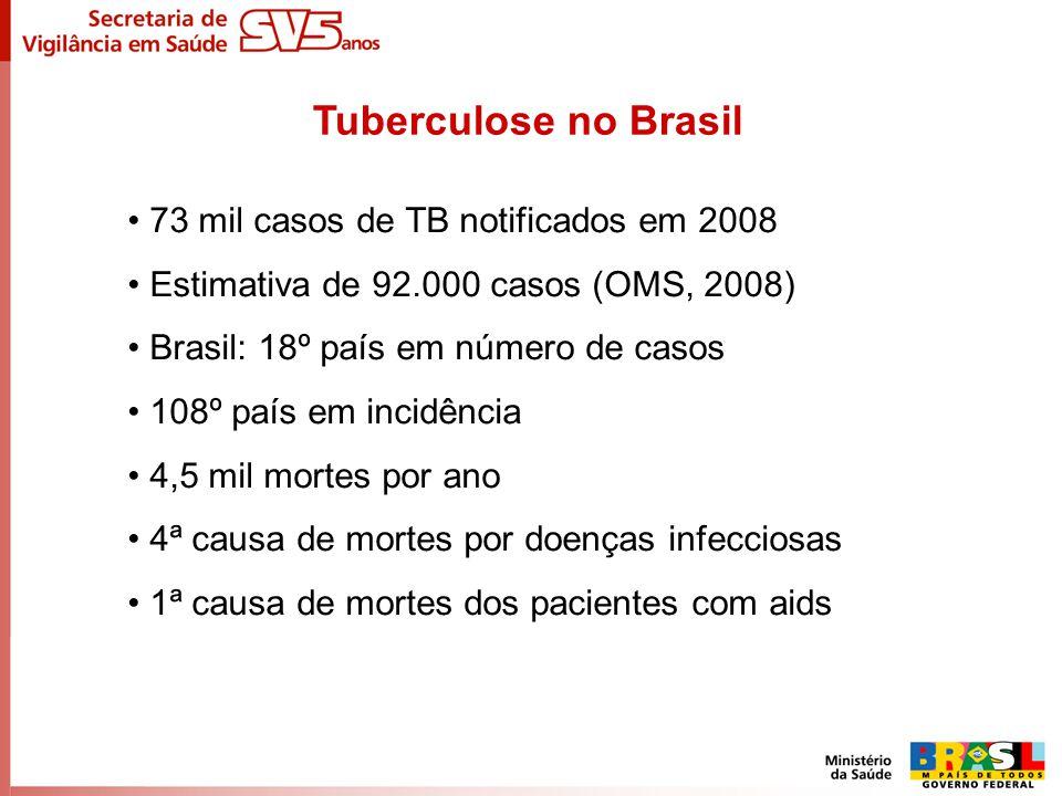 Tuberculose no Brasil 73 mil casos de TB notificados em 2008