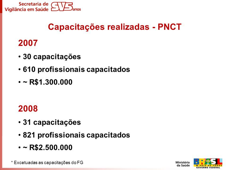 Capacitações realizadas - PNCT