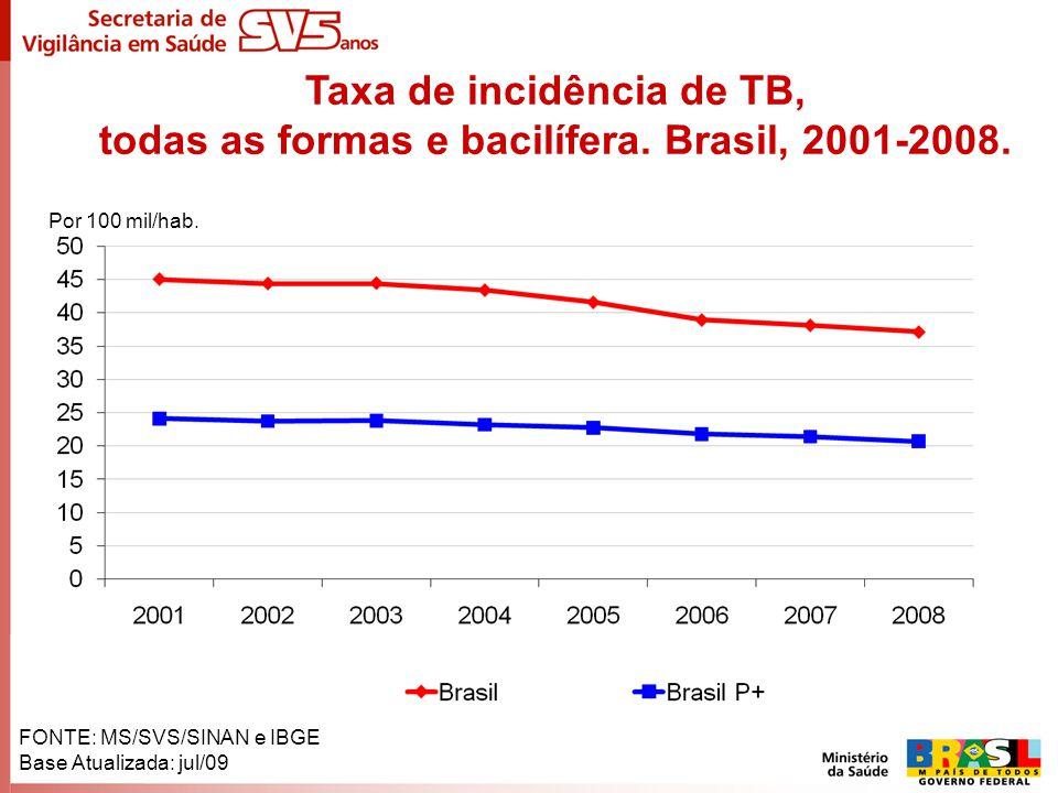 Taxa de incidência de TB, todas as formas e bacilífera