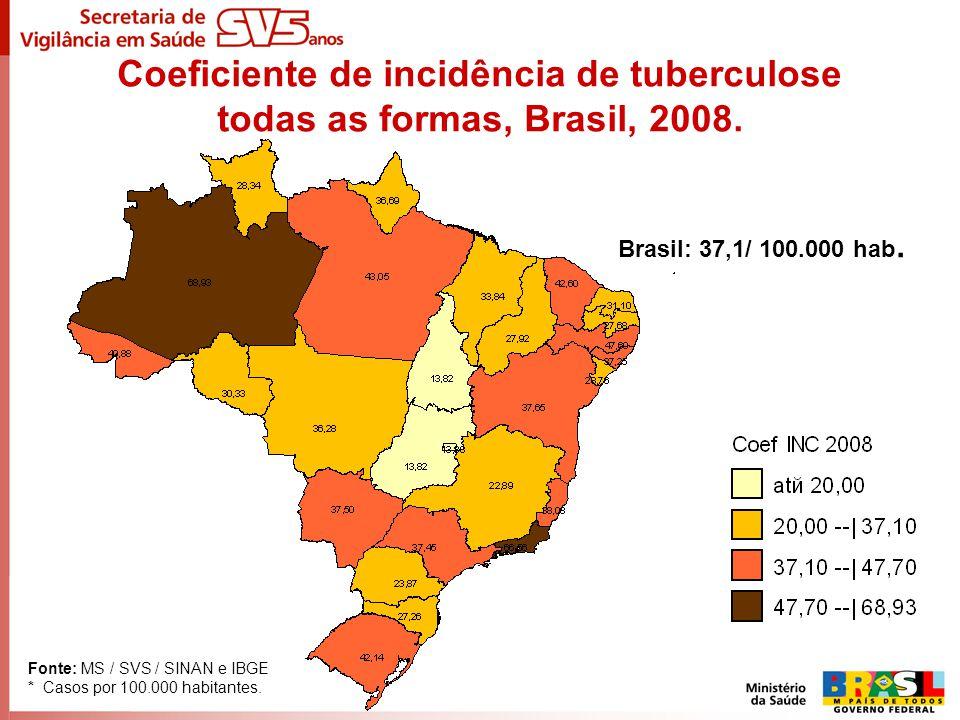 Coeficiente de incidência de tuberculose todas as formas, Brasil, 2008.