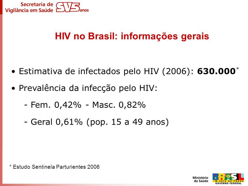 HIV no Brasil: informações gerais