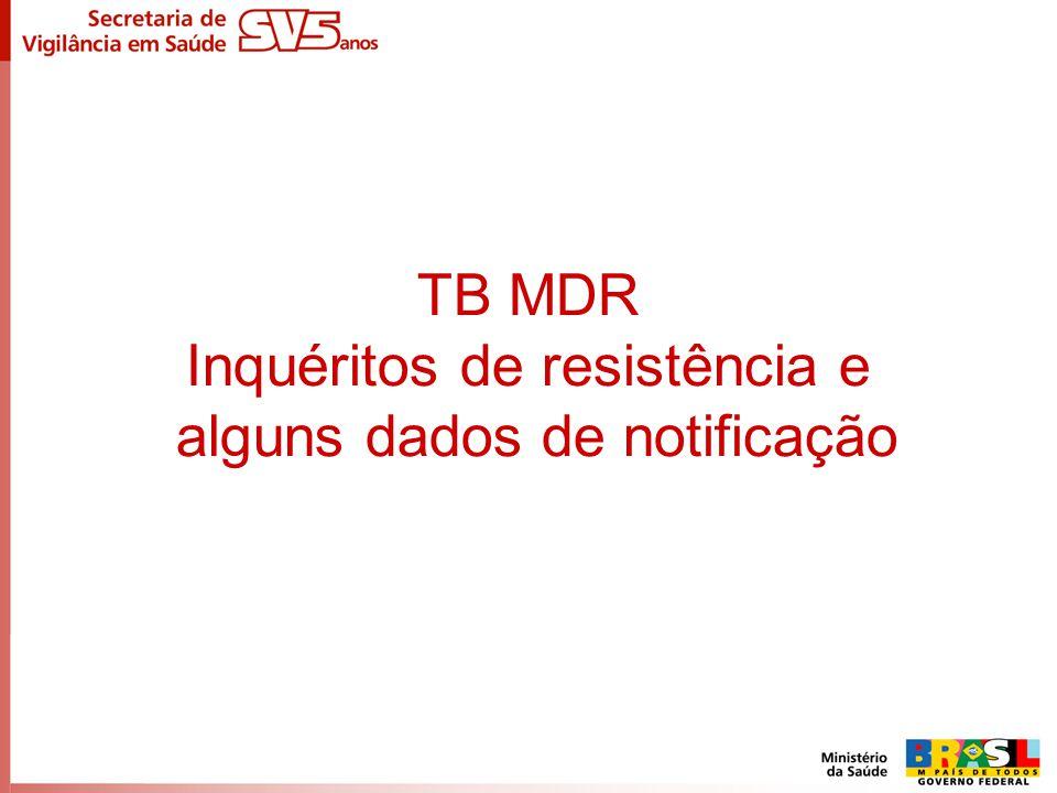 TB MDR Inquéritos de resistência e alguns dados de notificação