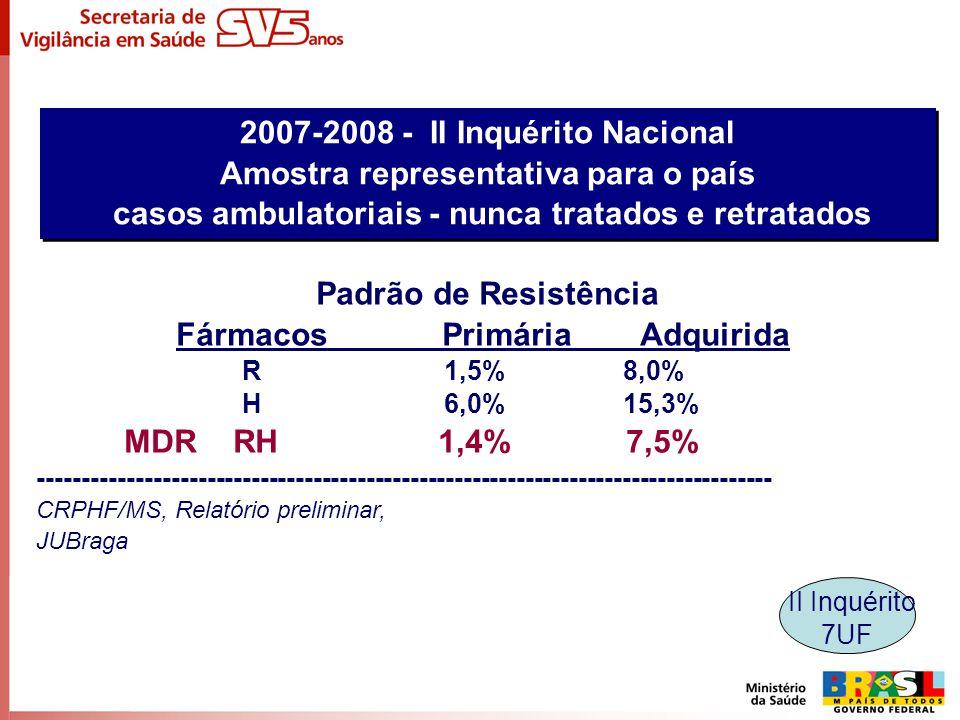2007-2008 - II Inquérito Nacional Amostra representativa para o país