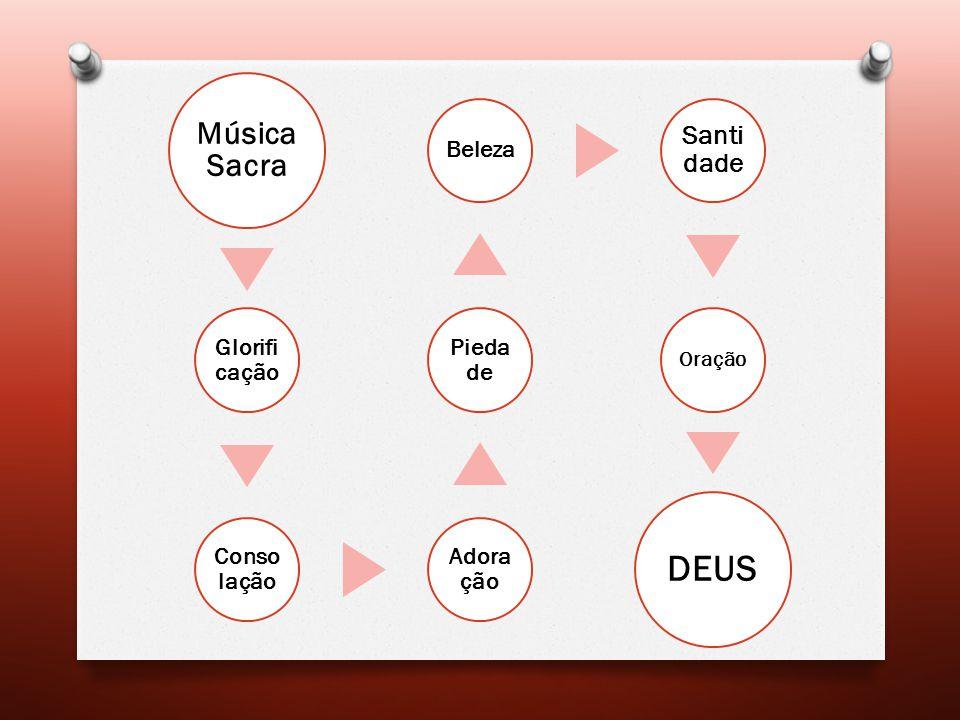 DEUS Música Sacra Santidade Glorificação Consolação Adoração Piedade