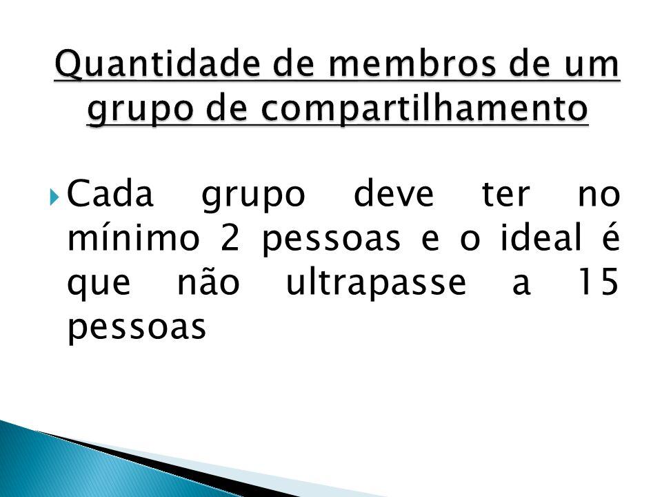 Quantidade de membros de um grupo de compartilhamento