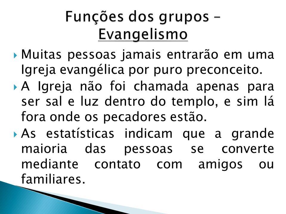 Funções dos grupos – Evangelismo