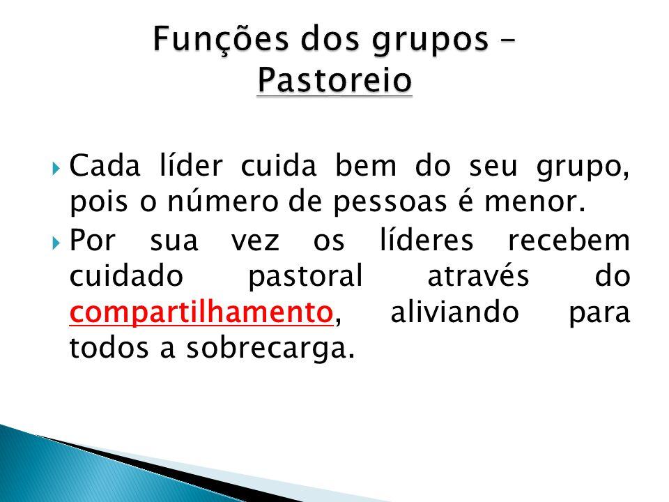 Funções dos grupos – Pastoreio