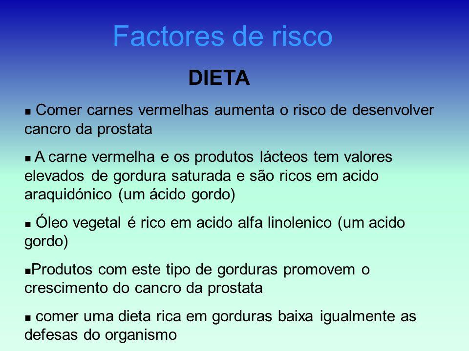 Factores de risco DIETA