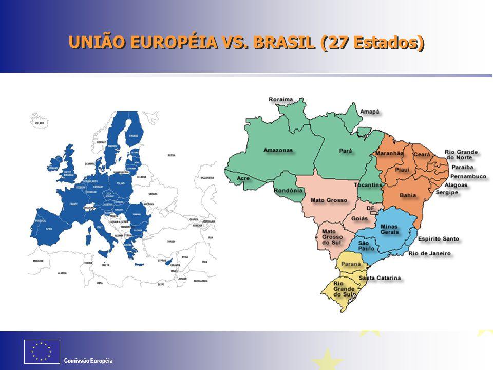 UNIÃO EUROPÉIA VS. BRASIL (27 Estados)