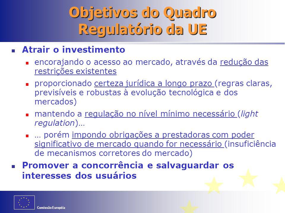 Objetivos do Quadro Regulatório da UE