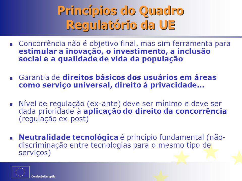 Princípios do Quadro Regulatório da UE