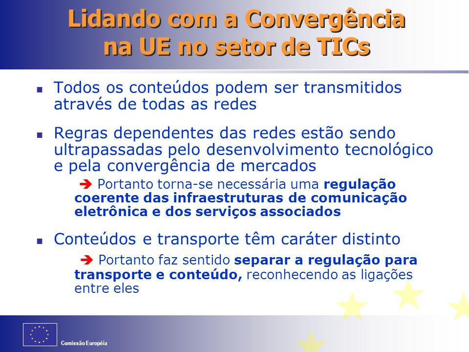 Lidando com a Convergência na UE no setor de TICs