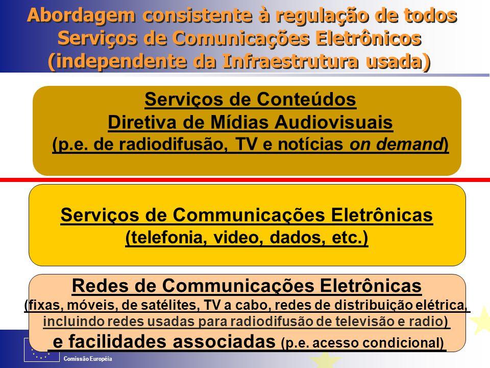 Serviços de Communicações Eletrônicas (telefonia, video, dados, etc.)