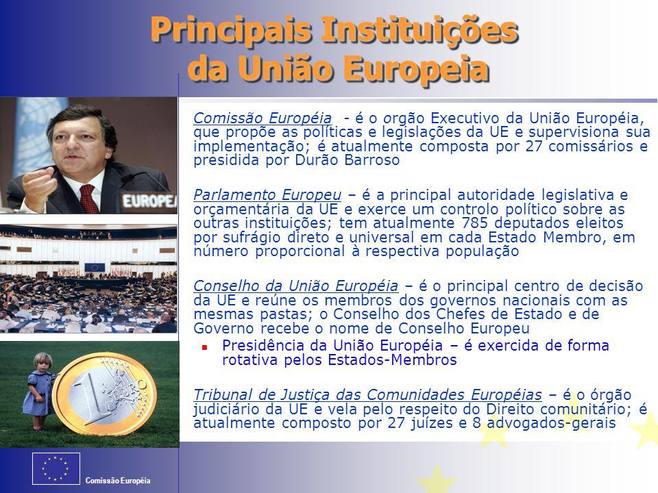 Principais Instituições da União Europeia